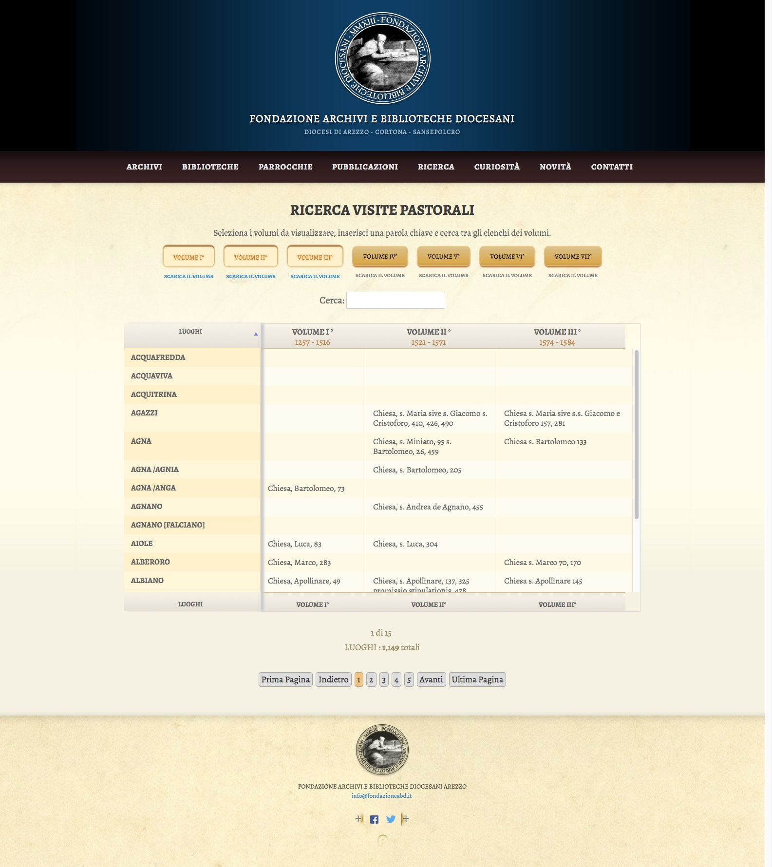 Ricerca-Visite-Pastorali-Fondazione-Archivi-Biblioteche-Diocesane-20141129.jpg